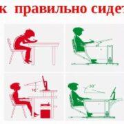 Главные правила правильнй осанки при сидении.